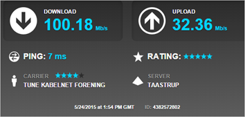 speedtest 201505241554